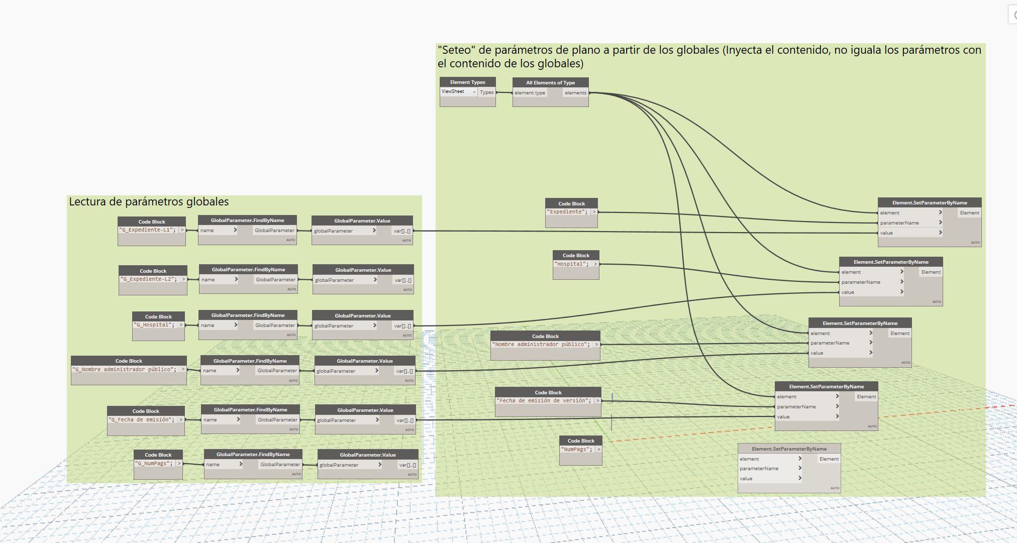 Igualación imposible entre parámetros de proyecto y globales mediante dynamo en Revit