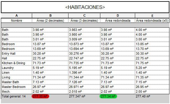 RE: ¿Por qué en ocasiones el sumatorio de áreas en una tabla de planificación de Revit no se corresponde con la suma de las áreas por separado?