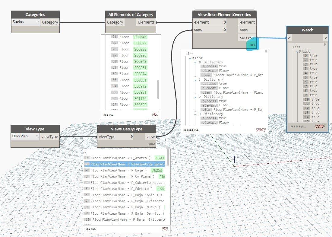 RE: ¿Como resetear en Revit los gráficos de elementos específicos de vista con Dynamo?