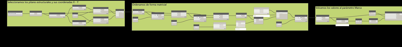 RE: ¿Existe algún plugin para renumerar automáticamente los pilares en función de sus cordenadas X e Y en Revit?